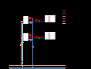 Flat substations