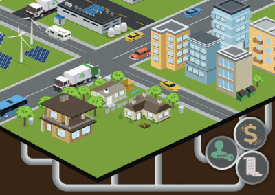 Blame it on the owner: ownership and energy performance of multi-dwelling buildings